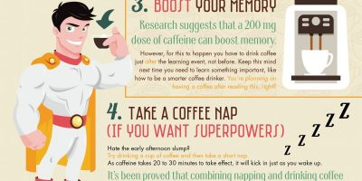 Guide To Smarter Coffee Drinking {Infographic}