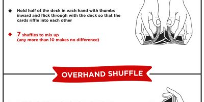How To Shuffle a Deck of Cards {Infographic}