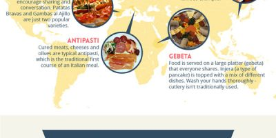 Better Office Lunches {Infographic}