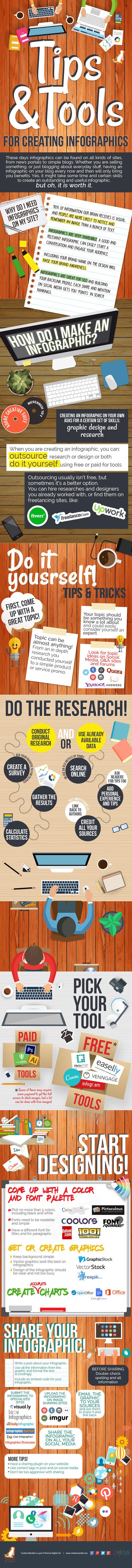tools-infographic