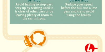 8 Driving Mistakes You Should Avoid {Infographic}
