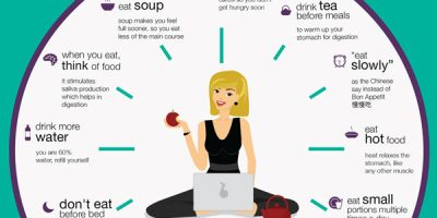 How to Eat Healthy {Infographic}