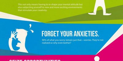 How to Overcome Self-criticism and Lack of Motivation {Infographic}