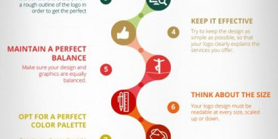 How To Create a Persuasive Logo {Infographic}