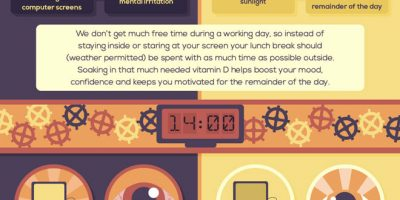 How Lighting Affects Your Mood {Infographic}