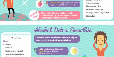 10 Smoothies for Every Occasion {Infographic}