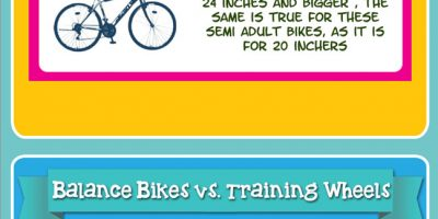 All About Balance Bikes for Kids Infographic