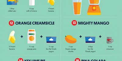 25 Three-Ingredient Smoothie Recipes [Infographic]