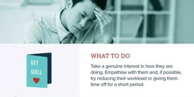 Warning Signs Your Staff Is About To Quit {Infographic}