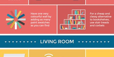 50 Interior Design Hacks {Infographic}