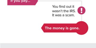IRS Imposter Scams Explained {Infographic}