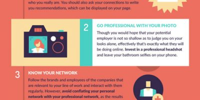 How to Master Digital First Impression {Infographic}