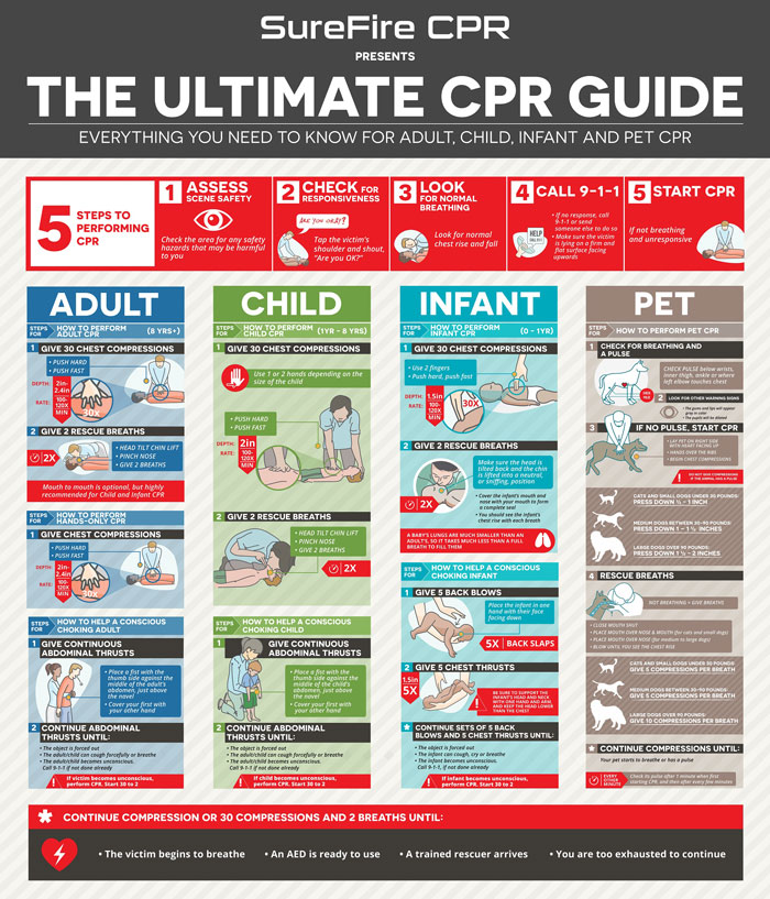 cpr-guide