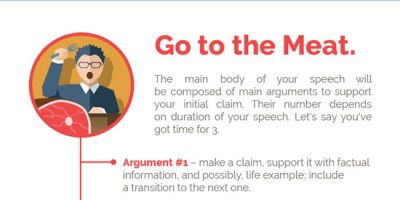 Guide to Speech Writing {Infographic}