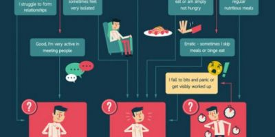 How Stressed Are You? {Infographic}