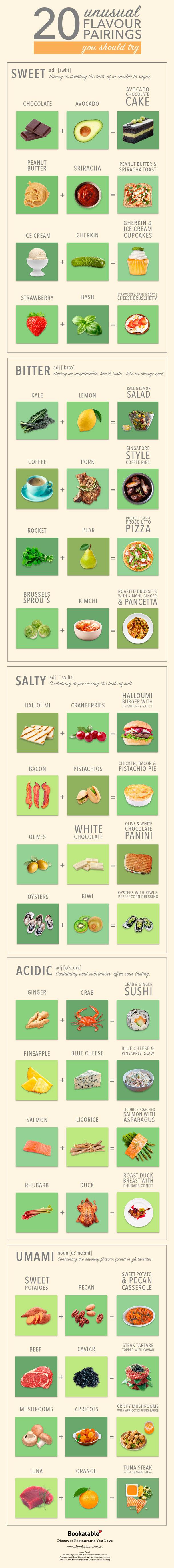 20-Unusual-Flavor-Pairings