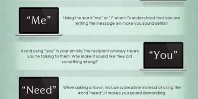 10 Words That Sound Rude In E-mails {Infographic}