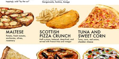 40 Types of Pizza to Try {Infographic}