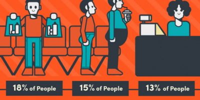 21 People We Hate At Airports {Infographic}