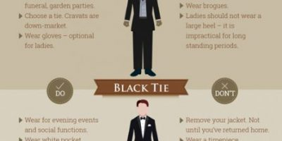 A Guide to British Etiquette {Infographic}