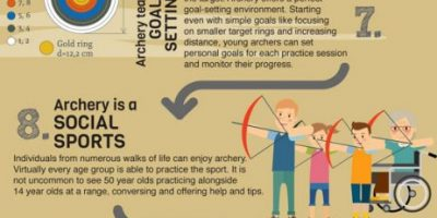 Why You Should Teach Your Kids Archery {Infographic}