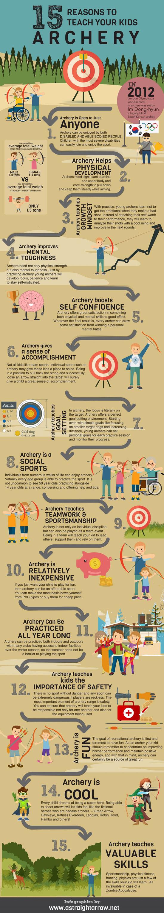 teach-archery