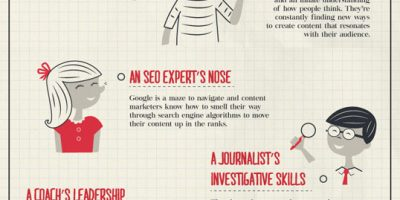 Portrait of a Content Marketer {Infographic}