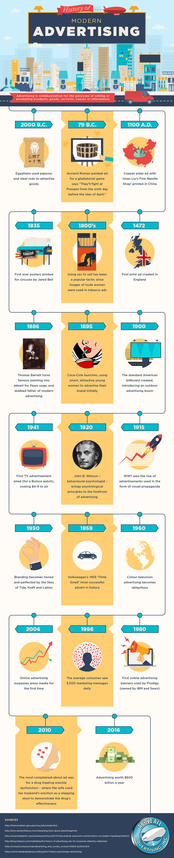 History-of-Modern-Advertising