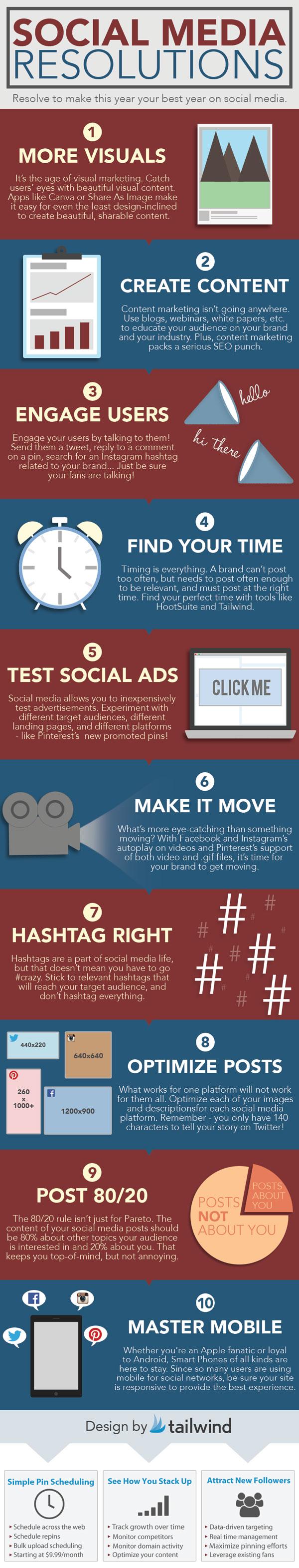 Social-Media-Resolutions