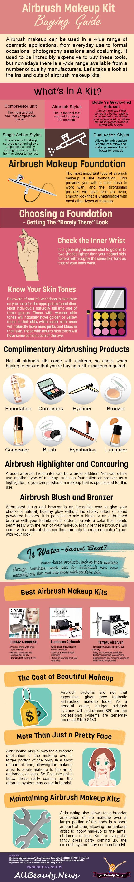 airbrush-kit