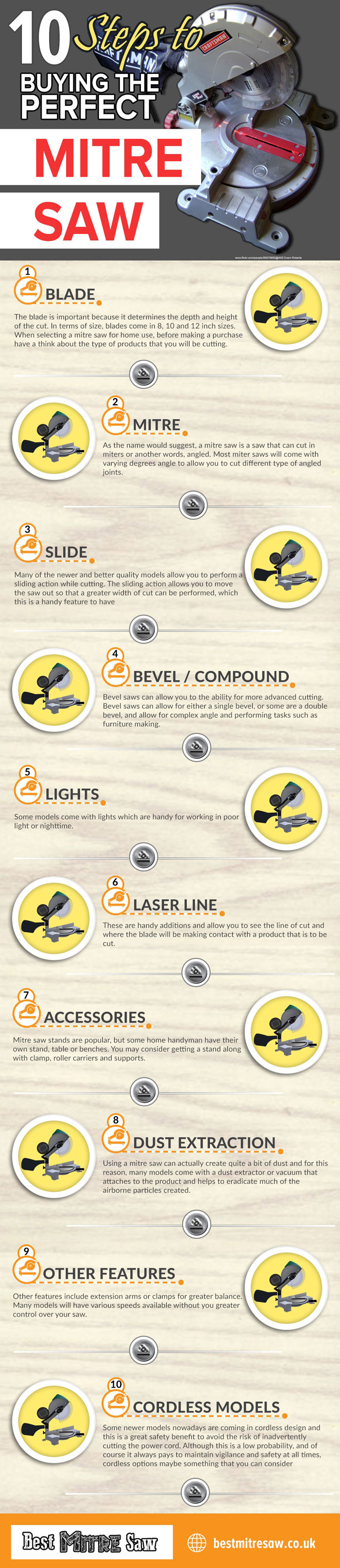 Best-Mitre-Saw-Buying-Guide-min