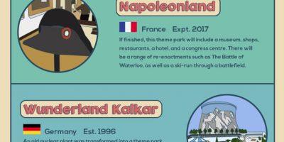 World's Strangest Theme Parks {Infographic}