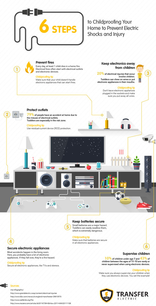 childproof-electronics
