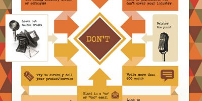 Press Release Dos & Don'ts {Infographic}
