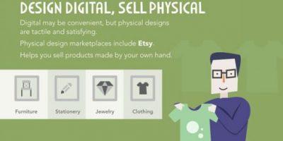 Broke Designer's Guide to Making Money Online