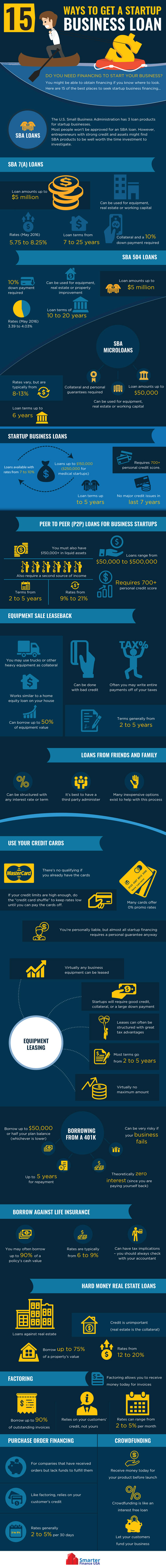 startup-business-loan