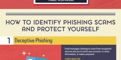 6 Common Phishing Attacks {Infographic}