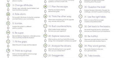 40 Tips To Brainstorm Tons of Ideas {Infographic}