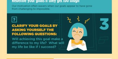 How to Gain Your Motivation Back {Infographic}