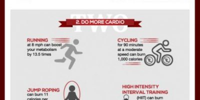 How to Get 6-pack Abs {Infographic}