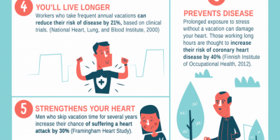 12 Reasons Why Your Brain Craves Vacation {Infographic}