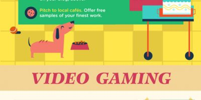 Make Money from Your Hobbies {Infographic}