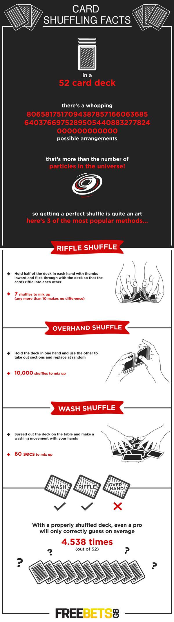 Card-Shuffling-Facts