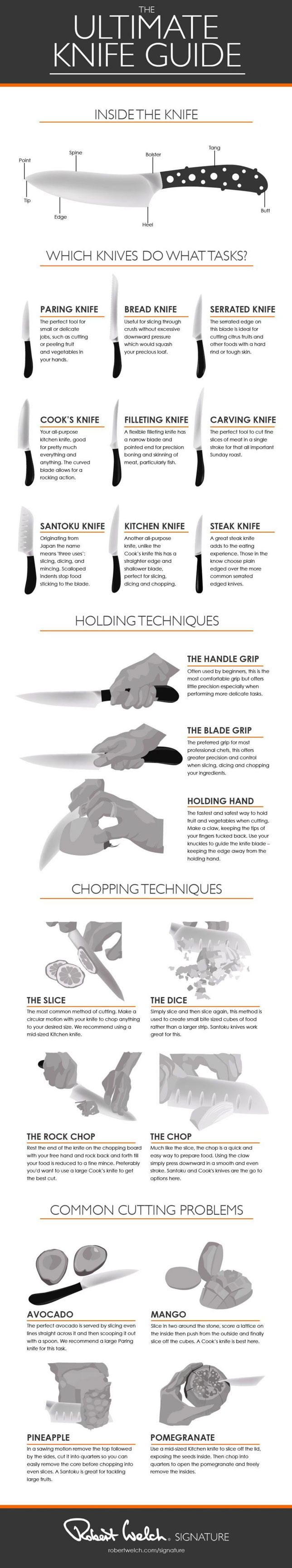 Ultimate-Knife-Guide