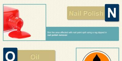 DIY Carpet Stain Removal Tips {Infographic}