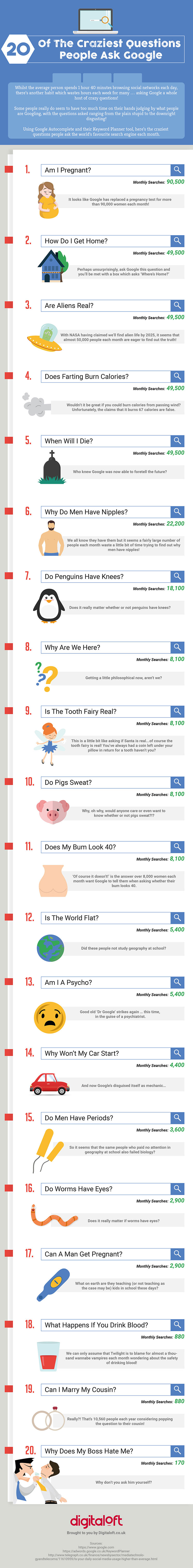 the-craziest-questions-people-ask-google-copy