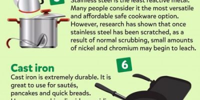 What's the Safest & Healthiest Cookware? {Infographic}