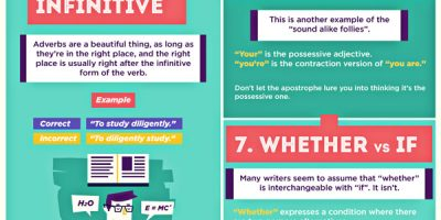 13 Common Grammar Mistakes You Should Avoid