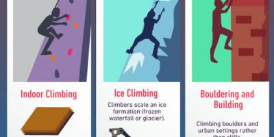 Essentials of Rock Climbing {Infographic}