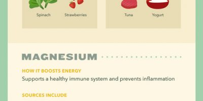 Vitamins and Minerals to Banish Fatigue {Infographic}